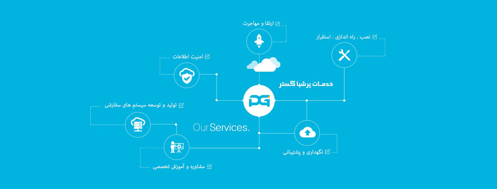 PersiaGostar-Services-Banner95